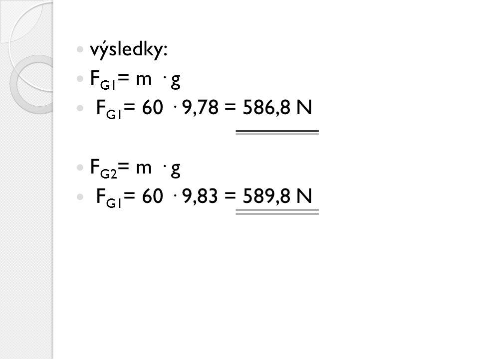 výsledky: F G1 = m · g F G1 = 60 · 9,78 = 586,8 N F G2 = m · g F G1 = 60 · 9,83 = 589,8 N