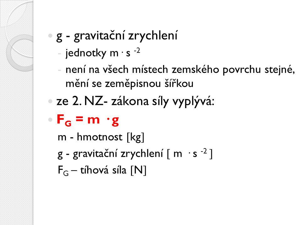 g - gravitační zrychlení -jednotky m· s -2 -není na všech místech zemského povrchu stejné, mění se zeměpisnou šířkou ze 2. NZ- zákona síly vyplývá: F
