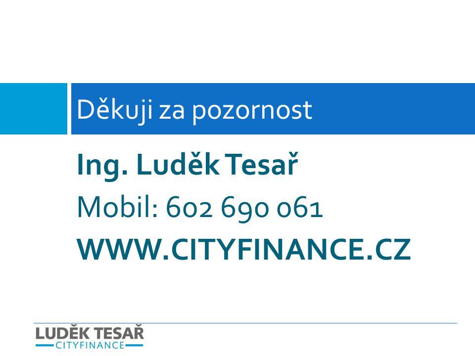 Ing. Luděk Tesař Mobil: 602 690 061 WWW.CITYFINANCE.CZ Děkuji za pozornost