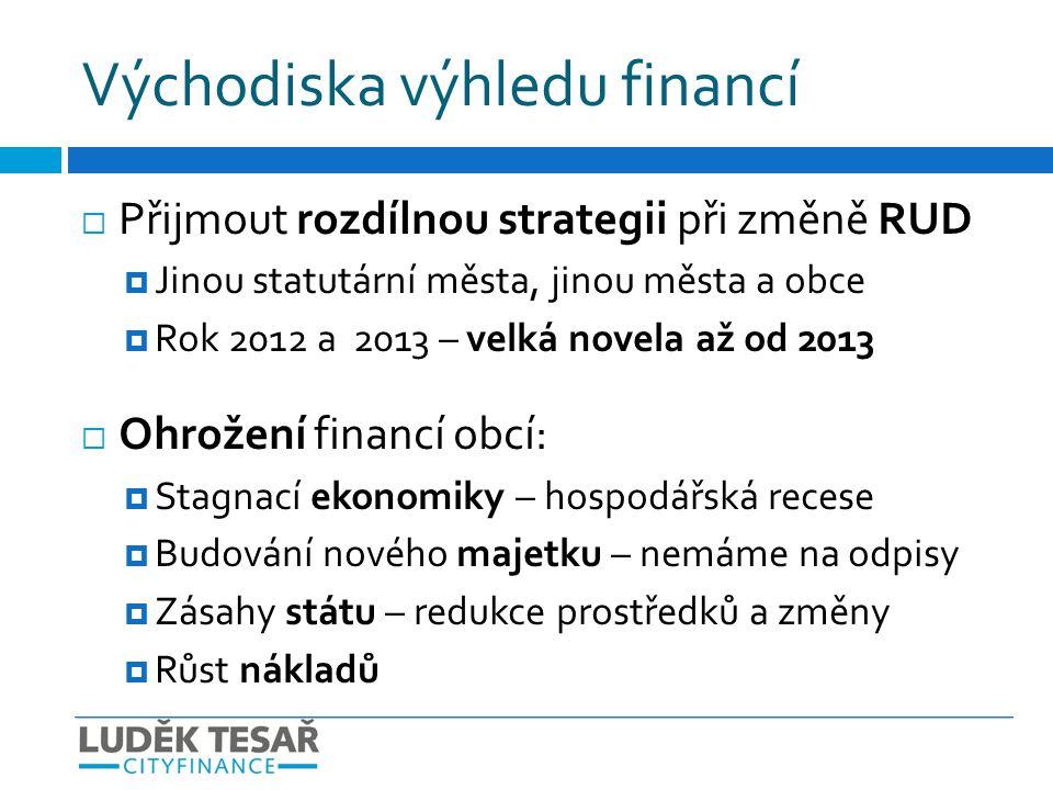 Východiska výhledu financí  Přijmout rozdílnou strategii při změně RUD  Jinou statutární města, jinou města a obce  Rok 2012 a 2013 – velká novela
