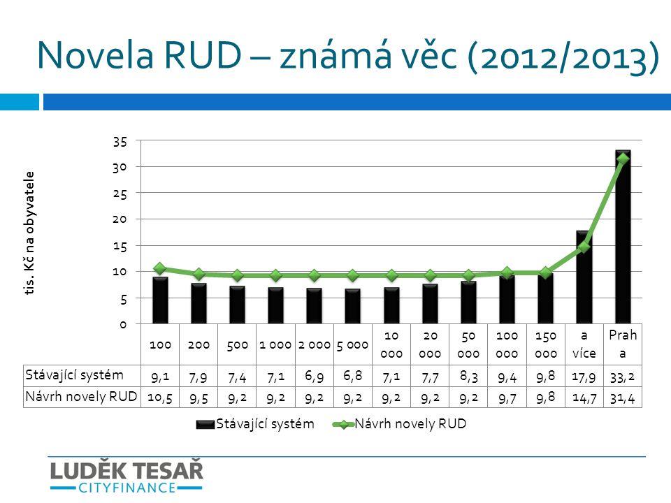 Novela RUD – známá věc (2012/2013)