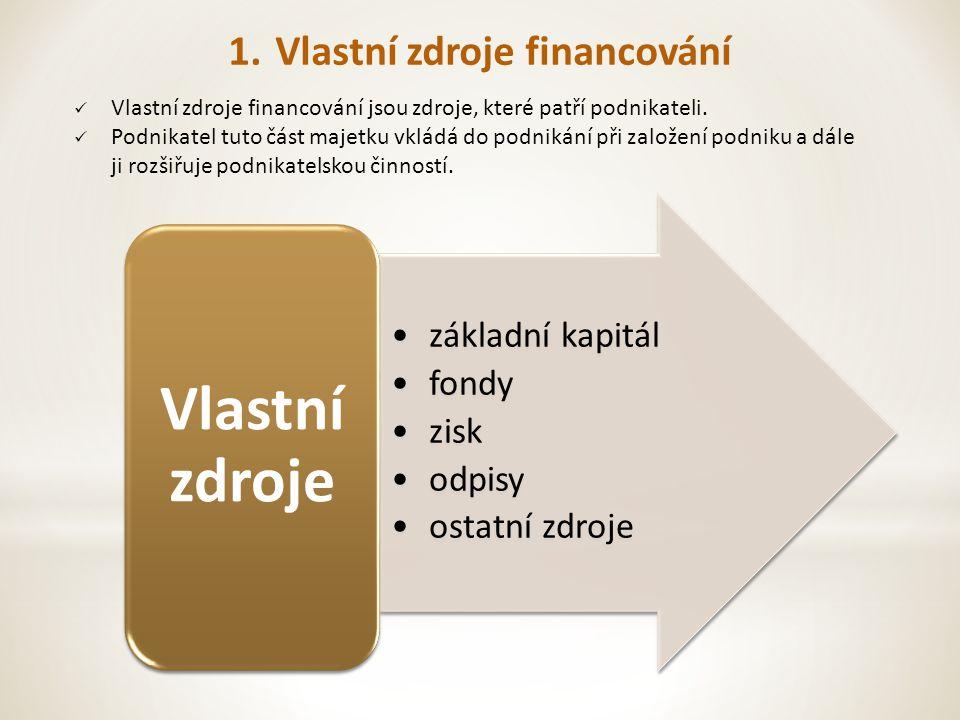 1.Vlastní zdroje financování Vlastní zdroje financování jsou zdroje, které patří podnikateli.