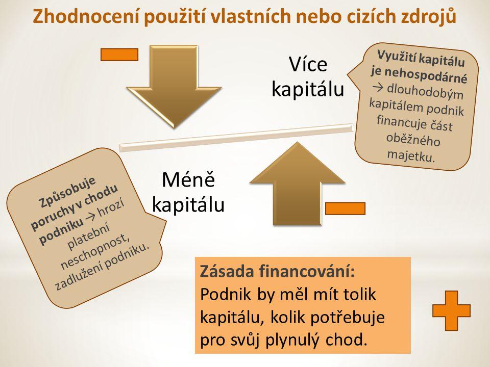 Zhodnocení použití vlastních nebo cizích zdrojů Více kapitálu Méně kapitálu Využití kapitálu je nehospodárné → dlouhodobým kapitálem podnik financuje část oběžného majetku.