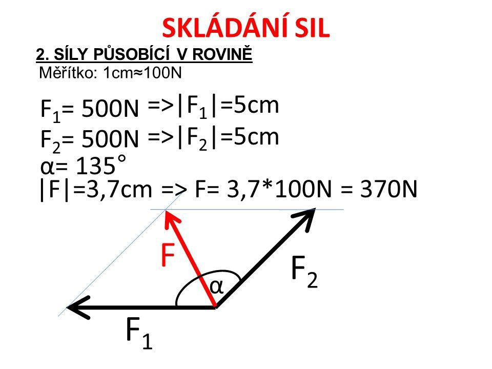 SKLÁDÁNÍ SIL F1F1 2. SÍLY PŮSOBÍCÍ V ROVINĚ F2F2 F 1 = 500N Měřítko: 1cm≈100N F 2 = 500N =>|F 1 |=5cm =>|F 2 |=5cm |F|=3,7cm => F= 3,7*100N = 370N F α