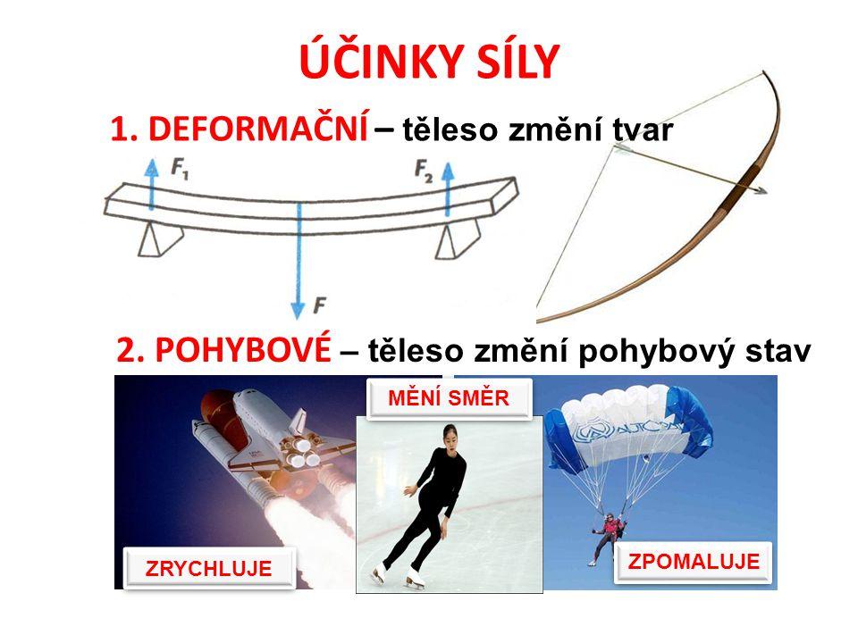ÚČINKY SÍLY 1. DEFORMAČNÍ – těleso změní tvar 2.