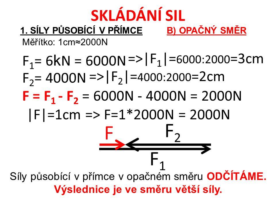 SKLÁDÁNÍ SIL F1F1 1. SÍLY PŮSOBÍCÍ V PŘÍMCE F2F2 F 1 = 6 k N = 6000N Měřítko: 1cm≈2000N F 2 = 4000N =>|F 1 |= 6000:2000 =3cm =>|F 2 |= 4000:2000 =2cm
