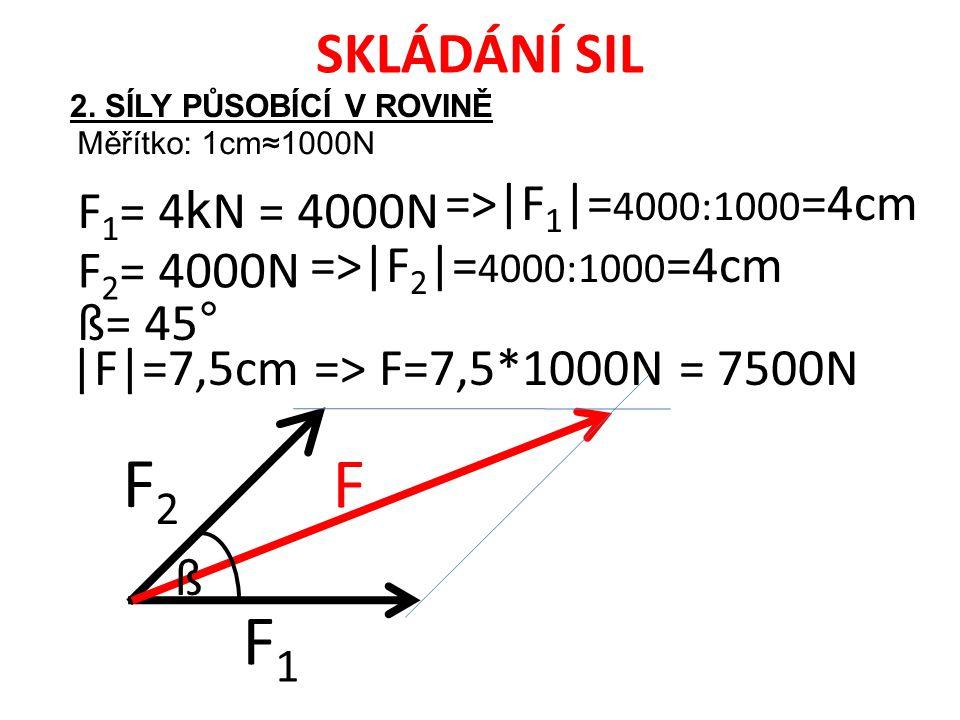 SKLÁDÁNÍ SIL F1F1 2. SÍLY PŮSOBÍCÍ V ROVINĚ F2F2 F 1 = 4 k N = 4000N Měřítko: 1cm≈1000N F 2 = 4000N =>|F 1 |= 4000:1000 =4cm =>|F 2 |= 4000:1000 =4cm