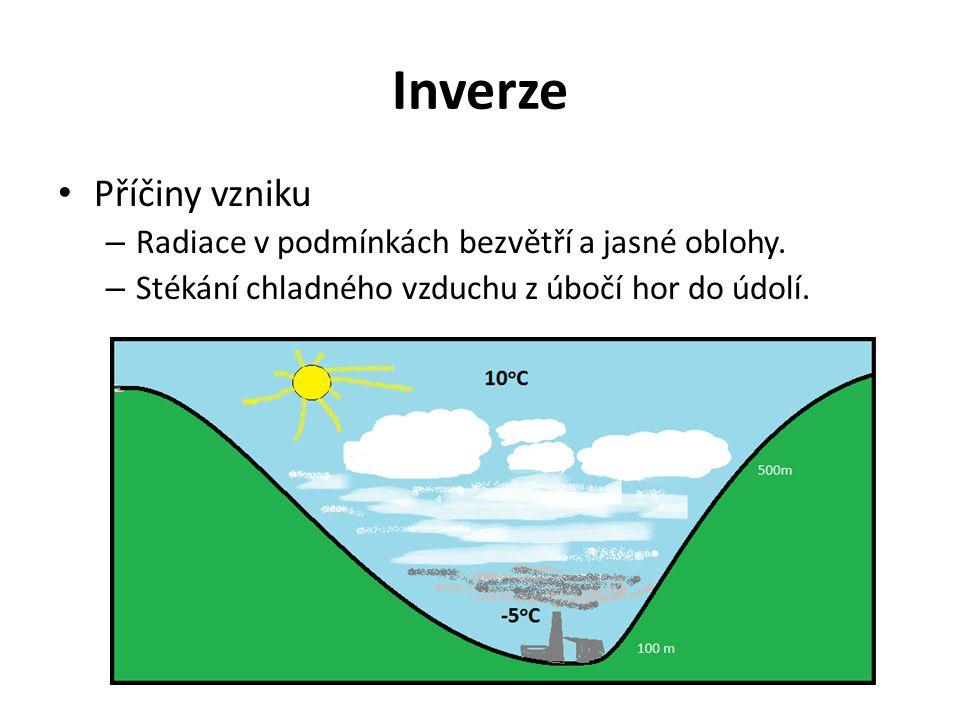Inverze Příčiny vzniku – Radiace v podmínkách bezvětří a jasné oblohy.