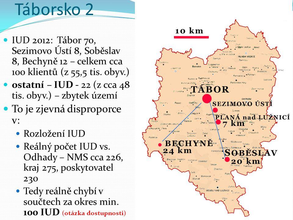Táborsko 2 IUD 2012: Tábor 70, Sezimovo Ústí 8, Soběslav 8, Bechyně 12 – celkem cca 100 klientů (z 55,5 tis. obyv.) ostatní – IUD - 22 (z cca 48 tis.