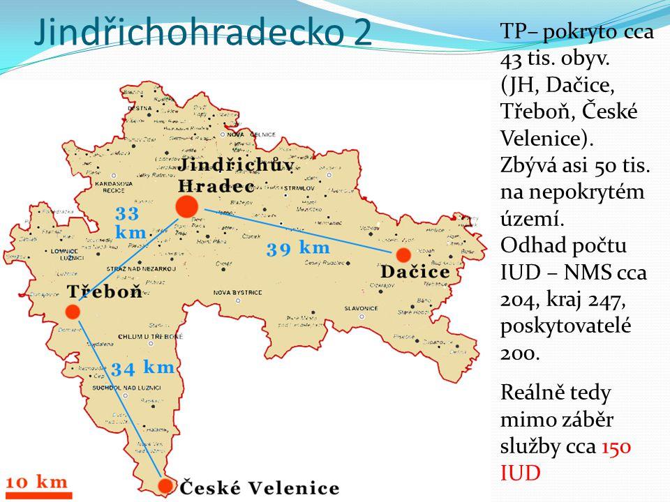 Jindřichohradecko 2 TP– pokryto cca 43 tis. obyv. (JH, Dačice, Třeboň, České Velenice). Zbývá asi 50 tis. na nepokrytém území. Odhad počtu IUD – NMS c