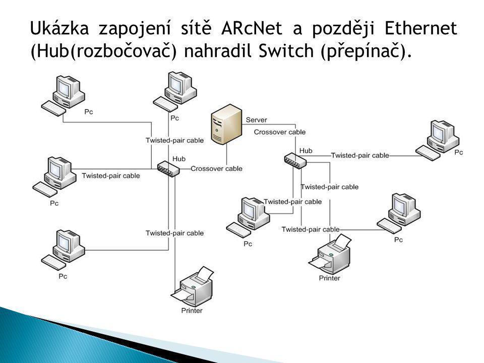 Ukázka zapojení sítě ARcNet a později Ethernet (Hub(rozbočovač) nahradil Switch (přepínač).