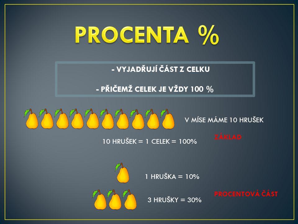 PROCENTA MŮŽEME VŽDY PŘEPSAT DO ZLOMKU 1 PROCENTO JE 1 SETINA CELKU = V DOLNÍ ČÁSTI ZLOMKU JE VŽDY 100 6 % = 25% = 50% = 81% =