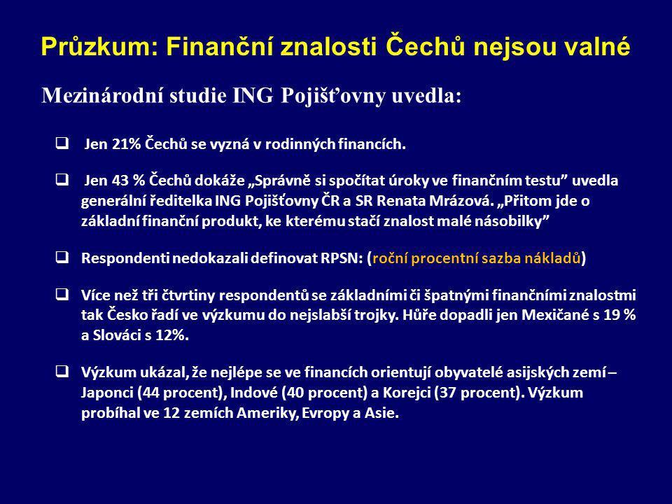 Finanční gramotnost v praxi  Půjka 100 000 Kč  Za rok vrátiím 110 000 Kč  Jaká je roční procentní sazba.