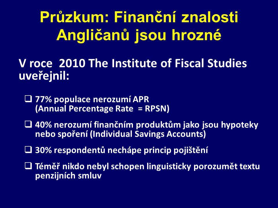 Průzkum: Finanční znalosti Angličanů jsou hrozné V roce 2010 The Institute of Fiscal Studies uveřejnil:  77% populace nerozumí APR (Annual Percentage Rate = RPSN)  40% nerozumí finančním produktům jako jsou hypoteky nebo spoření (Individual Savings Accounts)  30% respondentů nechápe princip pojištění  Téměř nikdo nebyl schopen linguisticky porozumět textu penzijních smluv