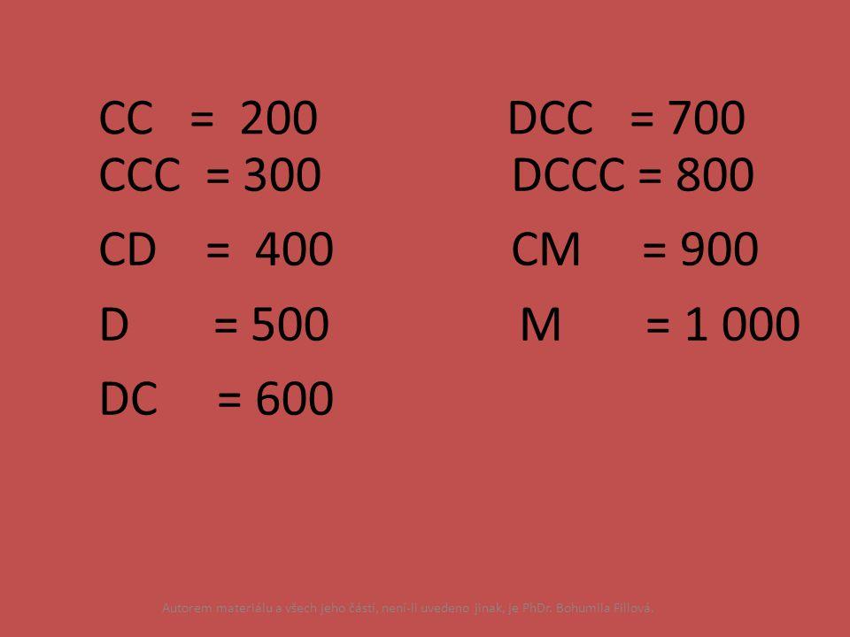 CC = 200 DCC = 700 CCC = 300 DCCC = 800 CD = 400 CM = 900 D = 500 M = 1 000 DC = 600 Autorem materiálu a všech jeho částí, není-li uvedeno jinak, je P