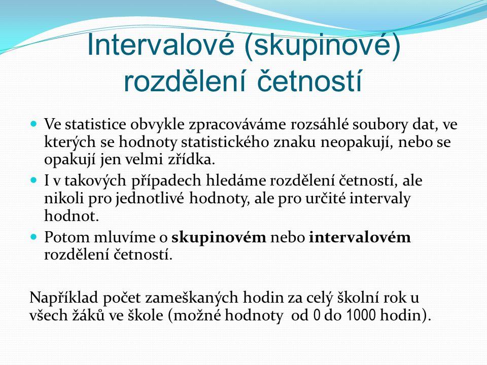 Intervalové (skupinové) rozdělení četností Ve statistice obvykle zpracováváme rozsáhlé soubory dat, ve kterých se hodnoty statistického znaku neopakují, nebo se opakují jen velmi zřídka.