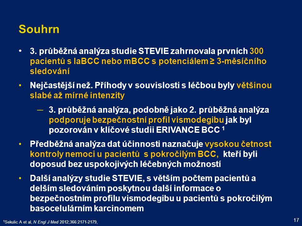 3. průběžná analýza studie STEVIE zahrnovala prvních 300 pacientů s laBCC nebo mBCC s potenciálem ≥ 3-měsíčního sledování Nejčastější než. Příhody v s