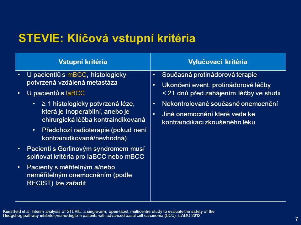 STEVIE: Klíčová vstupní kritéria Vstupní kritériaVylučovací kritéria U pacientlů s mBCC, histologicky potvrzená vzdálená metastáza U pacientů s laBCC