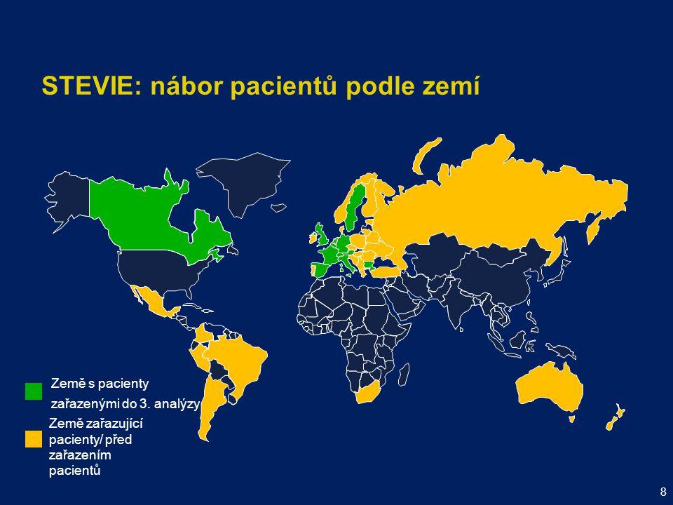 STEVIE: nábor pacientů podle zemí Země s pacienty zařazenými do 3. analýzy Země zařazující pacienty/ před zařazením pacientů 8