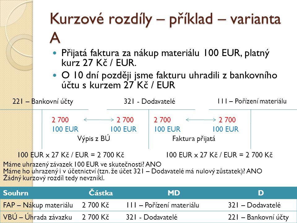 Kurzové rozdíly – příklad – varianta A Přijatá faktura za nákup materiálu 100 EUR, platný kurz 27 Kč / EUR. O 10 dní později jsme fakturu uhradili z b