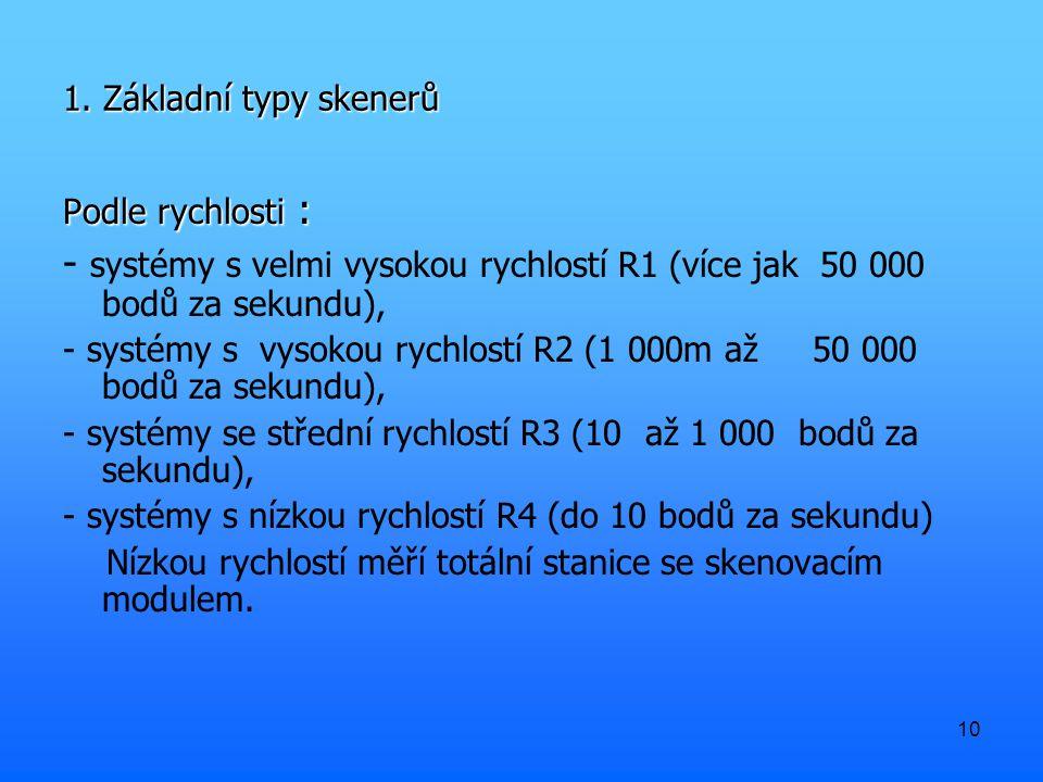 10 1. Základní typy skenerů Podle rychlosti : - systémy s velmi vysokou rychlostí R1 (více jak 50 000 bodů za sekundu), - systémy s vysokou rychlostí