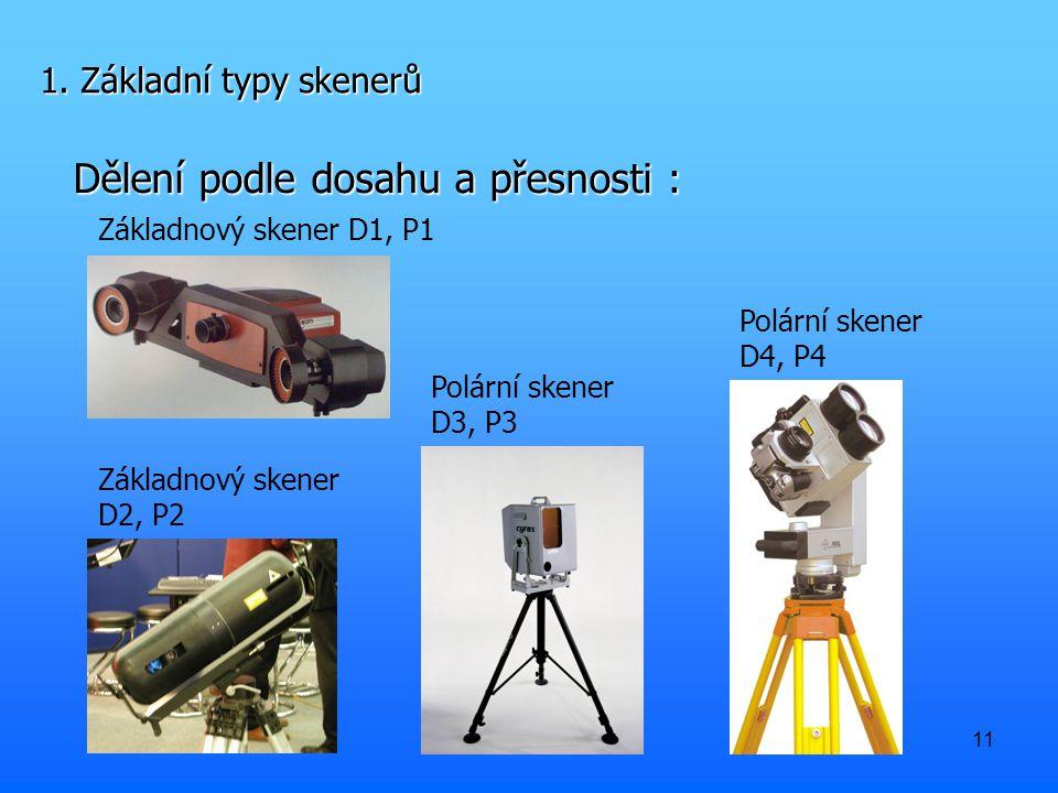 11 1. Základní typy skenerů Dělení podle dosahu a přesnosti : Základnový skener D1, P1 Základnový skener D2, P2 Polární skener D3, P3 Polární skener D