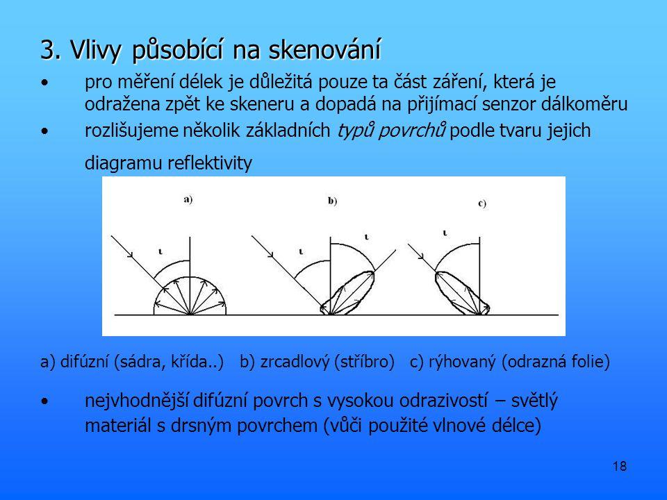 18 3. Vlivy působící na skenování pro měření délek je důležitá pouze ta část záření, která je odražena zpět ke skeneru a dopadá na přijímací senzor dá