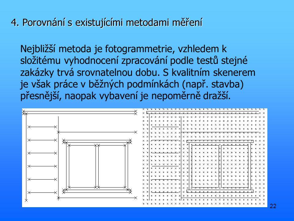22 4. Porovnání s existujícími metodami měření Nejbližší metoda je fotogrammetrie, vzhledem k složitému vyhodnocení zpracování podle testů stejné zaká