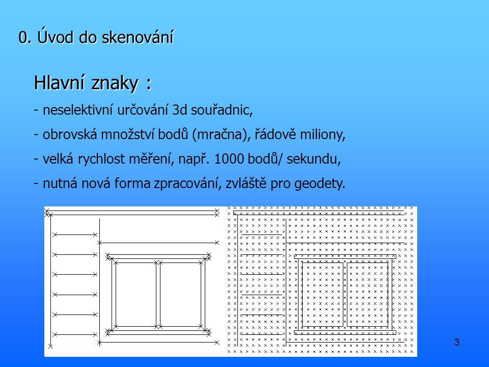 3 0. Úvod do skenování Hlavní znaky : - neselektivní určování 3d souřadnic, - obrovská množství bodů (mračna), řádově miliony, - velká rychlost měření