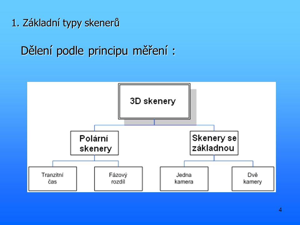 4 1. Základní typy skenerů Dělení podle principu měření :