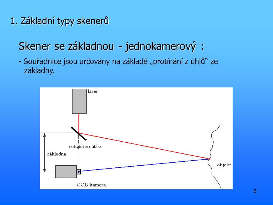 """6 1. Základní typy skenerů Skener se základnou - jednokamerový : - Souřadnice jsou určovány na základě """"protínání z úhlů"""" ze základny."""
