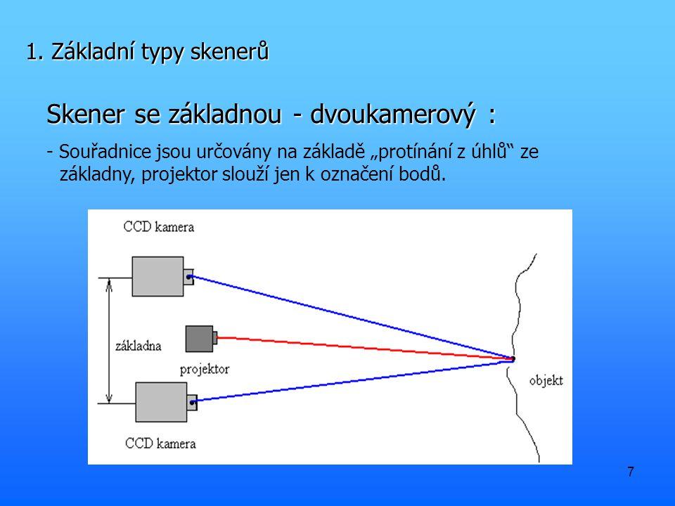 """7 1. Základní typy skenerů Skener se základnou - dvoukamerový : - Souřadnice jsou určovány na základě """"protínání z úhlů"""" ze základny, projektor slouží"""