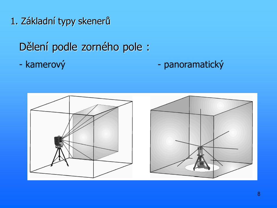 8 1. Základní typy skenerů Dělení podle zorného pole : - kamerový - panoramatický