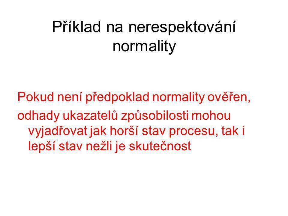 Příklad na nerespektování normality Pokud není předpoklad normality ověřen, odhady ukazatelů způsobilosti mohou vyjadřovat jak horší stav procesu, tak i lepší stav nežli je skutečnost