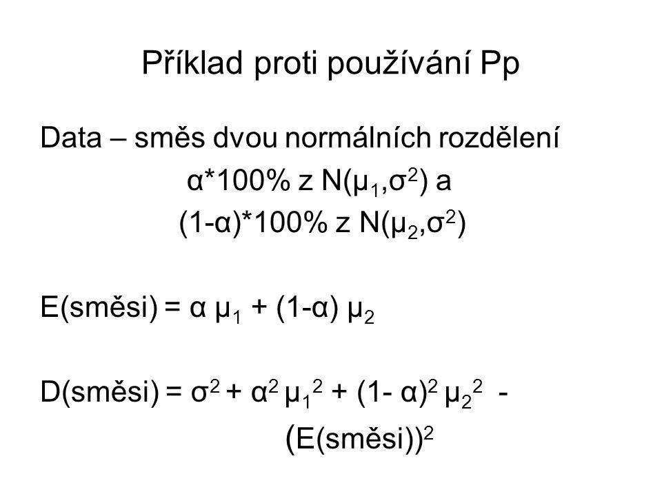 Příklad proti používání Pp Data – směs dvou normálních rozdělení α*100% z N(μ 1,σ 2 ) a (1-α)*100% z N(μ 2,σ 2 ) E(směsi) = α μ 1 + (1-α) μ 2 D(směsi) = σ 2 + α 2 μ 1 2 + (1- α) 2 μ 2 2 - ( E(směsi)) 2