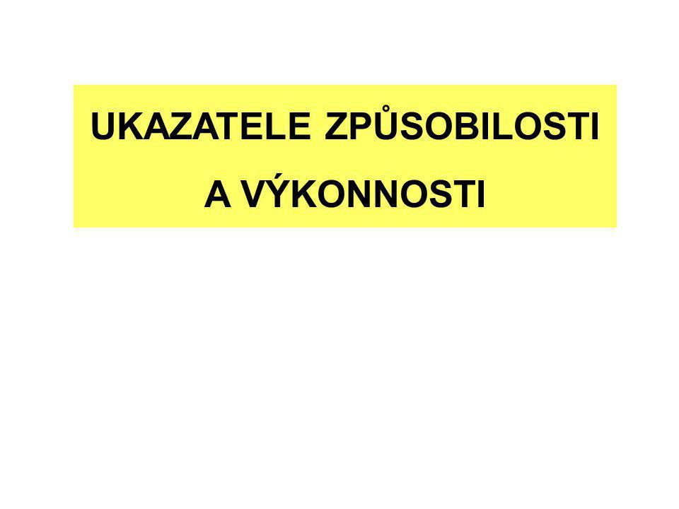 UKAZATELE ZPŮSOBILOSTI Předpokládá se :  normální rozdělení N( ,  ) sledovaného znaku jakosti;  k podskupin stejného rozsahu n jednotek ( k*n = N ).