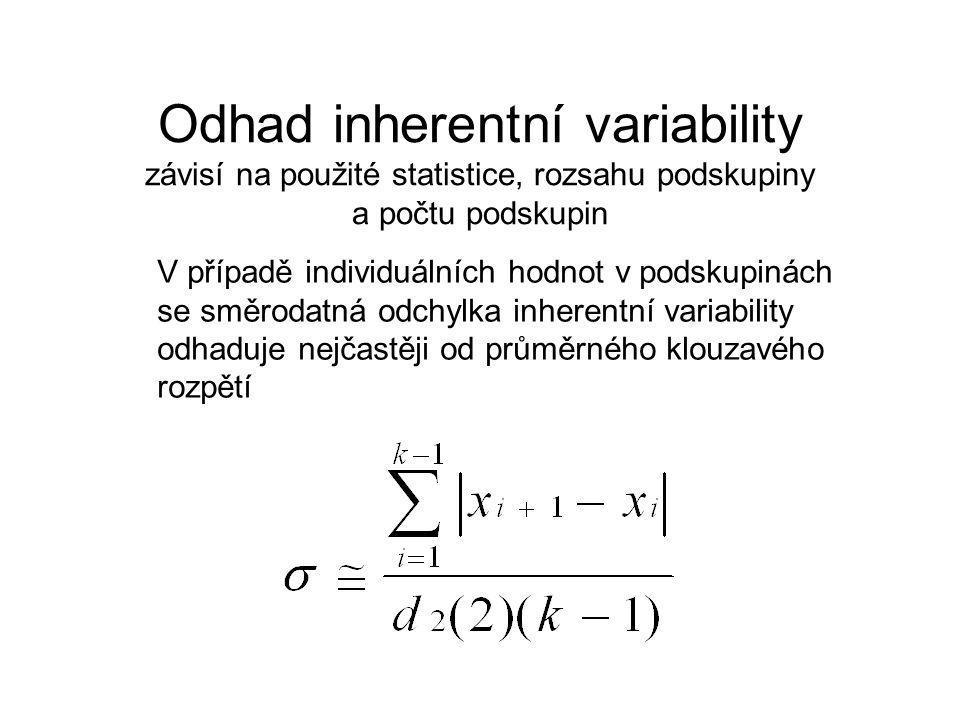 Příklad proti používání Pp Hodnota ukazatele Pp Pp = (USL – LSL)/ 6√D(směsi) Aby odhad totální směrodatné odchylky konvergoval ke správné hodnotě Pp, musí náhodný výběr být složen z α*100% hodnot z 1.
