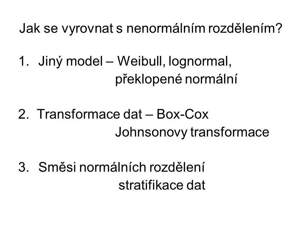 Jak se vyrovnat s nenormálním rozdělením.1.Jiný model – Weibull, lognormal, překlopené normální 2.