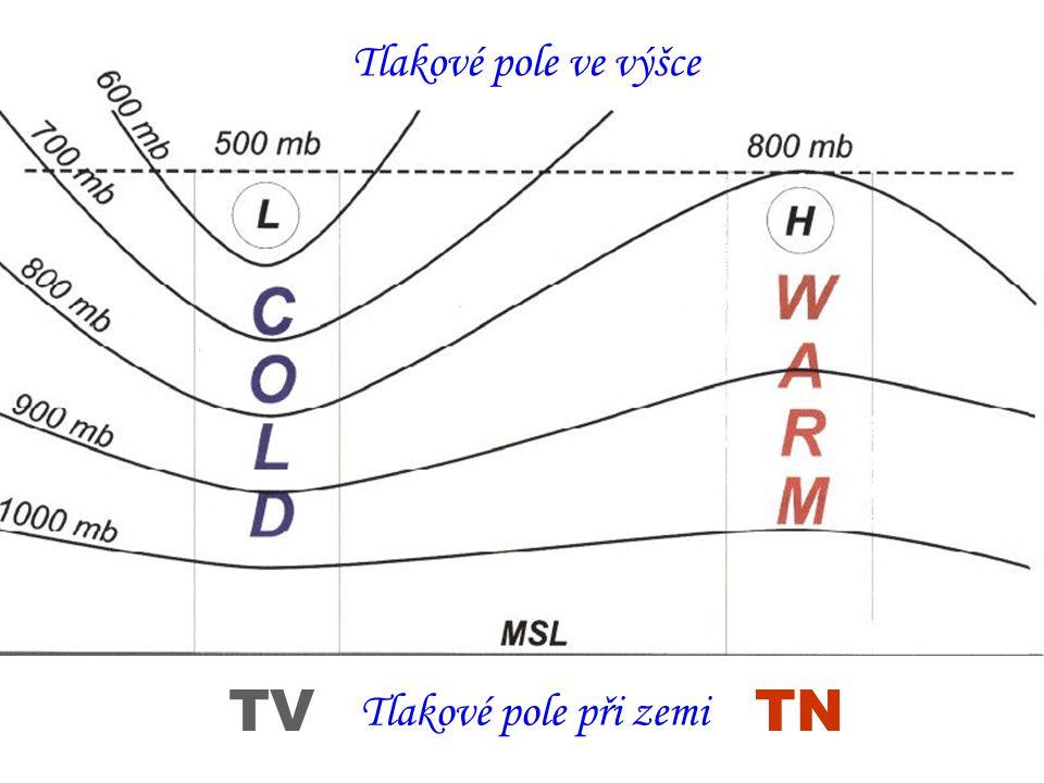 TVTN Tlakové pole při zemi Tlakové pole ve výšce