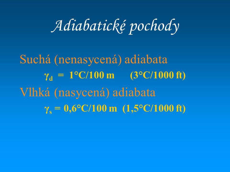 Adiabatické pochody Suchá (nenasycená) adiabata γ d = 1°C/100 m (3°C/1000 ft) Vlhká (nasycená) adiabata γ s = 0,6°C/100 m (1,5°C/1000 ft)