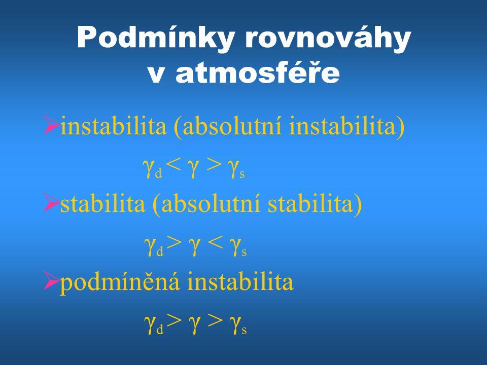 Podmínky rovnováhy v atmosféře  instabilita (absolutní instabilita) γ d γ s  stabilita (absolutní stabilita) γ d > γ < γ s  podmíněná instabilita γ