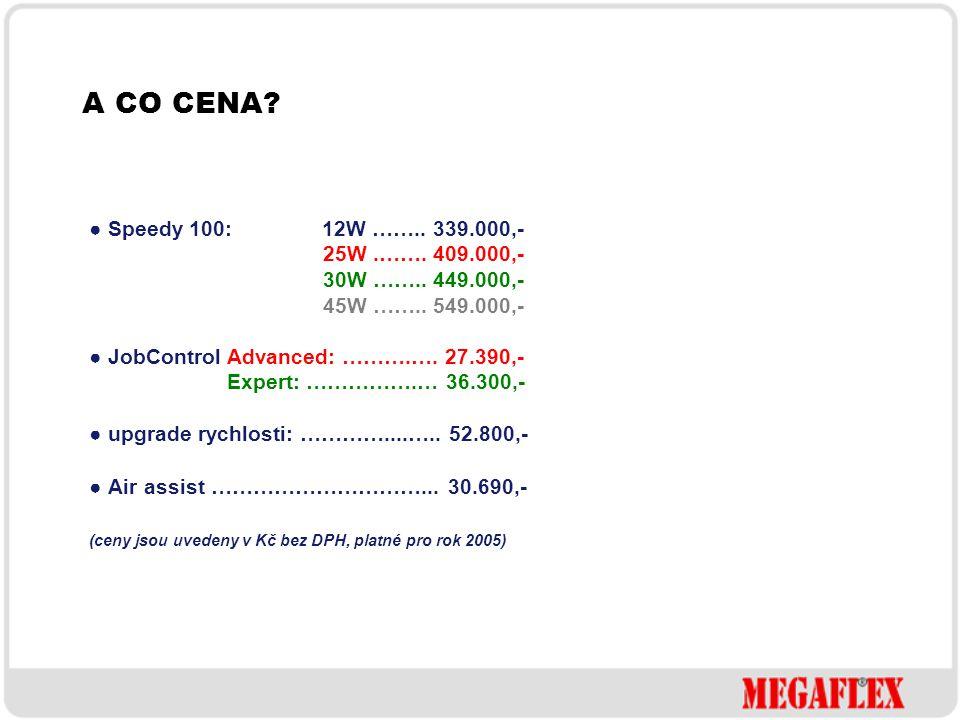 A CO CENA? ● Speedy 100: 12W …….. 339.000,- 25W.……. 409.000,- 30W …….. 449.000,- 45W …….. 549.000,- ● JobControl Advanced: ……….…. 27.390,- Expert: ………