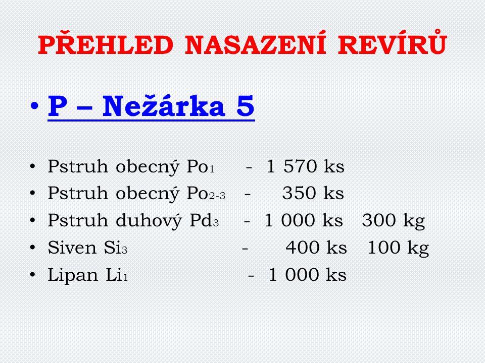 PŘEHLED NASAZENÍ REVÍRŮ P – Nežárka 5 Pstruh obecný Po 1 - 1 570 ks Pstruh obecný Po 2-3 - 350 ks Pstruh duhový Pd 3 - 1 000 ks 300 kg Siven Si 3 - 40