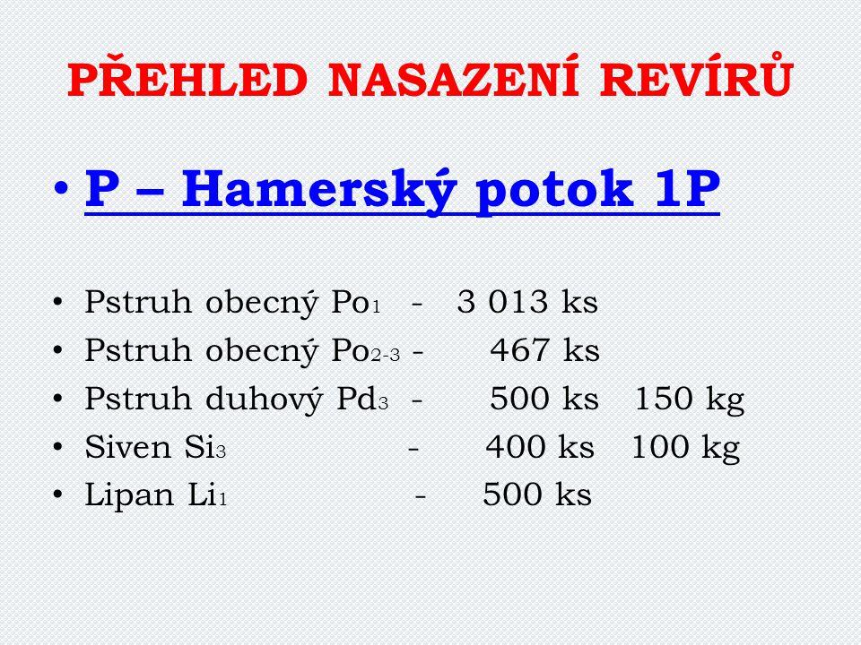 PŘEHLED NASAZENÍ REVÍRŮ P – Hamerský potok 1P Pstruh obecný Po 1 - 3 013 ks Pstruh obecný Po 2-3 - 467 ks Pstruh duhový Pd 3 - 500 ks 150 kg Siven Si