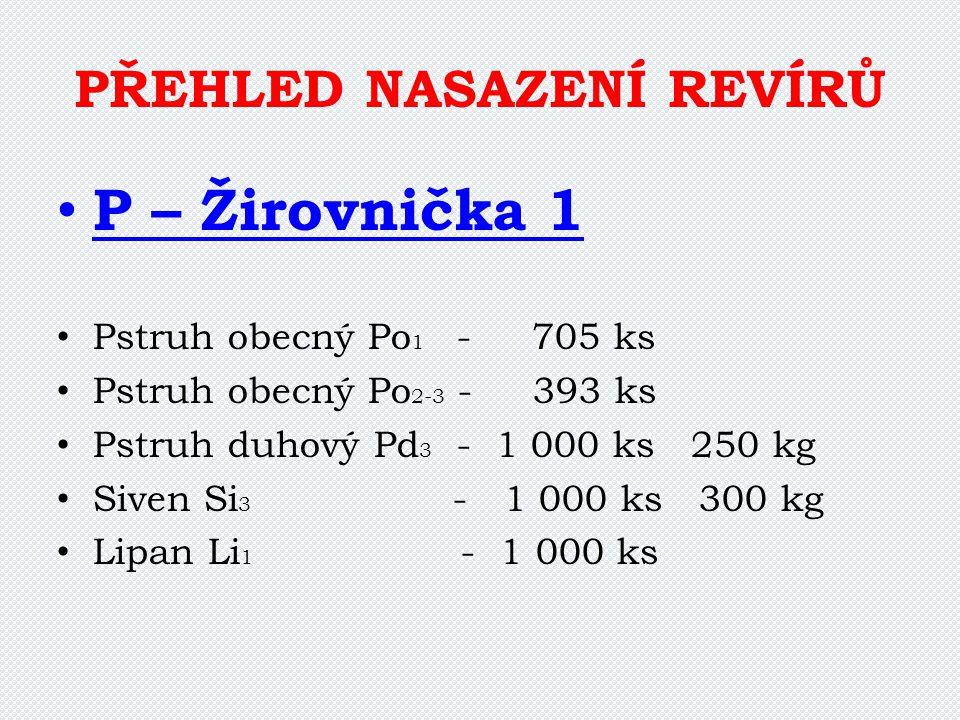 PŘEHLED NASAZENÍ REVÍRŮ P – Žirovnička 1 Pstruh obecný Po 1 - 705 ks Pstruh obecný Po 2-3 - 393 ks Pstruh duhový Pd 3 - 1 000 ks 250 kg Siven Si 3 - 1