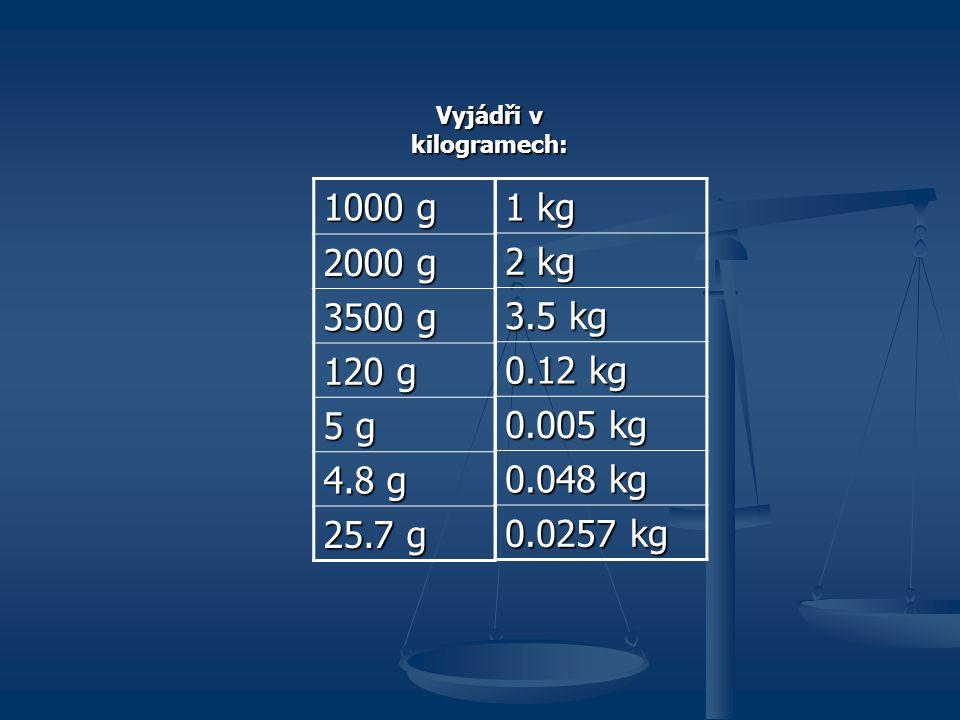 1 kg 2 kg 3.5 kg 0.12 kg 0.005 kg 0.048 kg 0.0257 kg Vyjádři v kilogramech: 1000 g 2000 g 3500 g 120 g 5 g 4.8 g 25.7 g