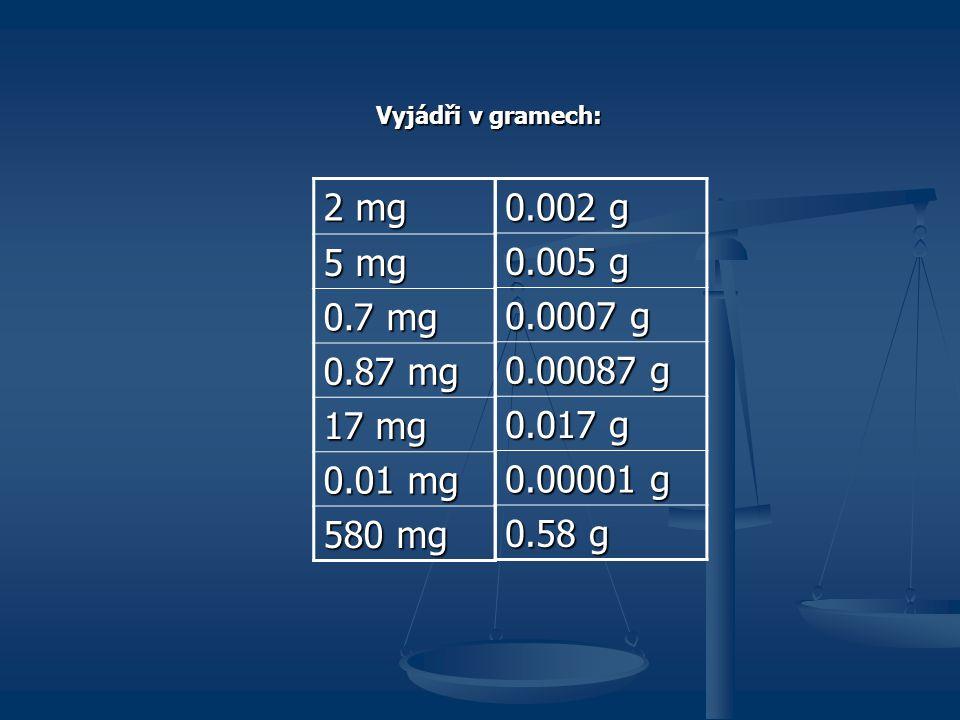 0.002 g 0.005 g 0.0007 g 0.00087 g 0.017 g 0.00001 g 0.58 g Vyjádři v gramech: 2 mg 5 mg 0.7 mg 0.87 mg 17 mg 0.01 mg 580 mg