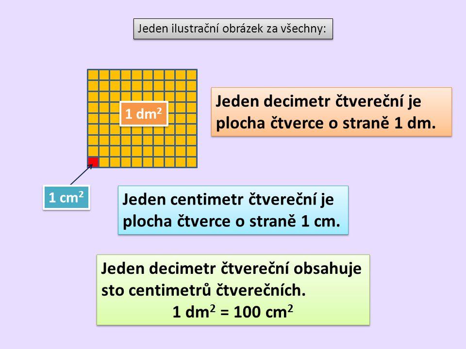 Jeden ilustrační obrázek za všechny: Jeden centimetr čtvereční je plocha čtverce o straně 1 cm. Jeden centimetr čtvereční je plocha čtverce o straně 1