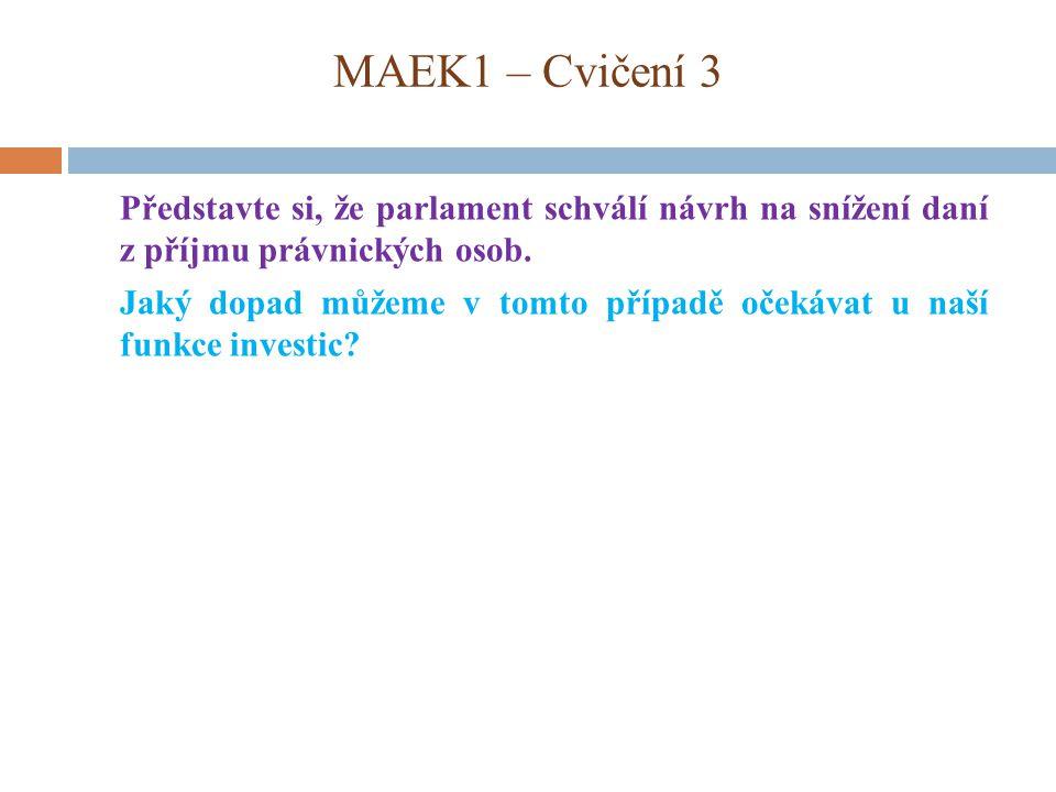 MAEK1 – Cvičení 3 Představte si, že parlament schválí návrh na snížení daní z příjmu právnických osob. Jaký dopad můžeme v tomto případě očekávat u na