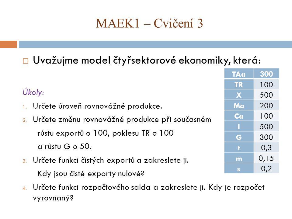 MAEK1 – Cvičení 3  Uvažujme model čtyřsektorové ekonomiky, která: Úkoly: 1. Určete úroveň rovnovážné produkce. 2. Určete změnu rovnovážné produkce př